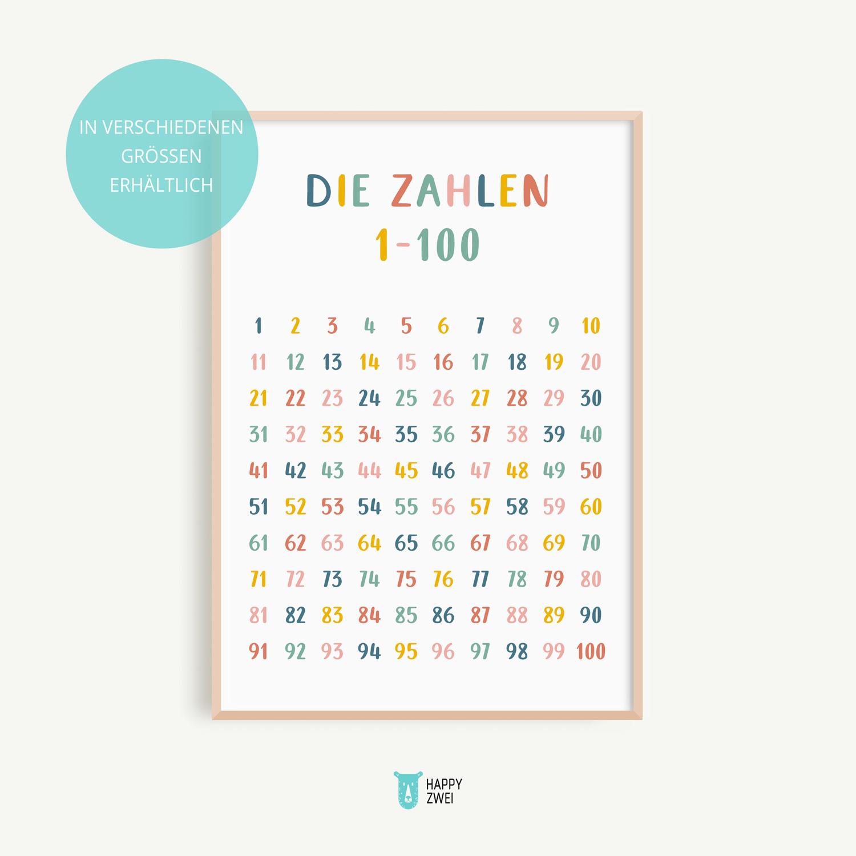Farbiges Zahlen Poster mit den Zahlen 20 2000